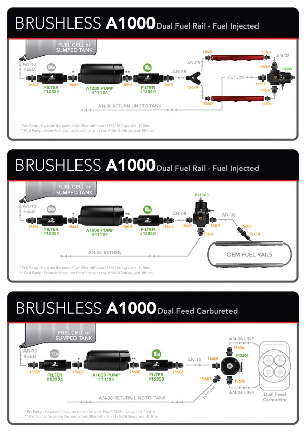 A1000 Brushless Pump External-Round